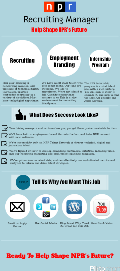 NPR Recruiting Manager Infographic