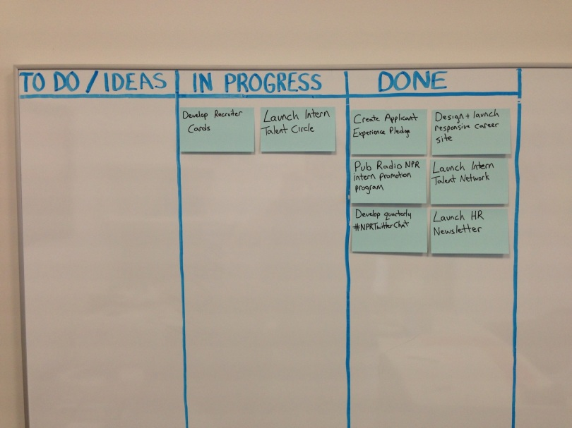 scrum_board1